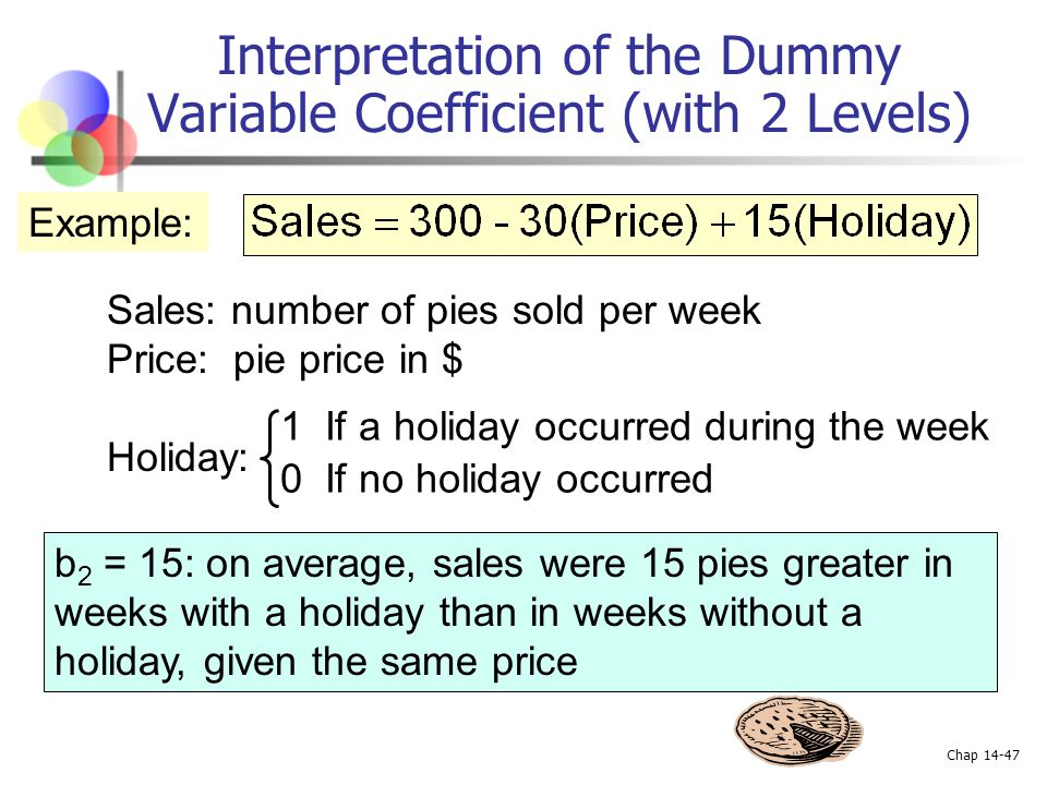 Interpretation of the Dummy Variable Coefficient (with 2 Levels)