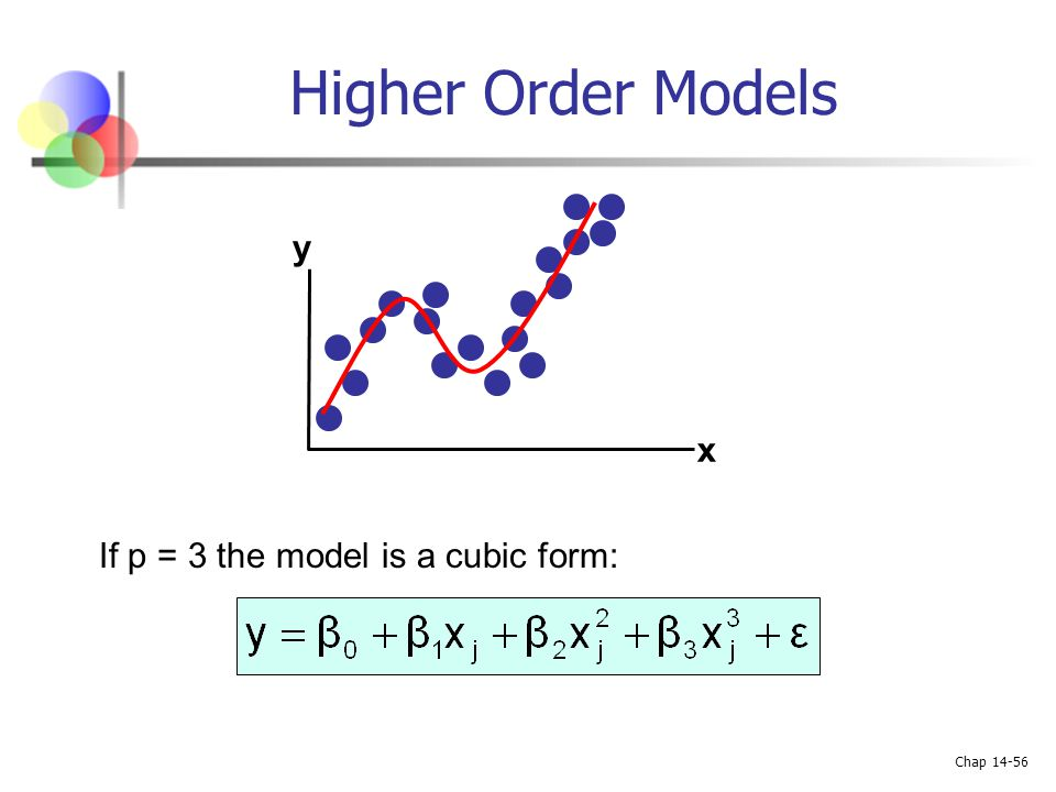 Higher Order Models y x If p = 3 the model is a cubic form: