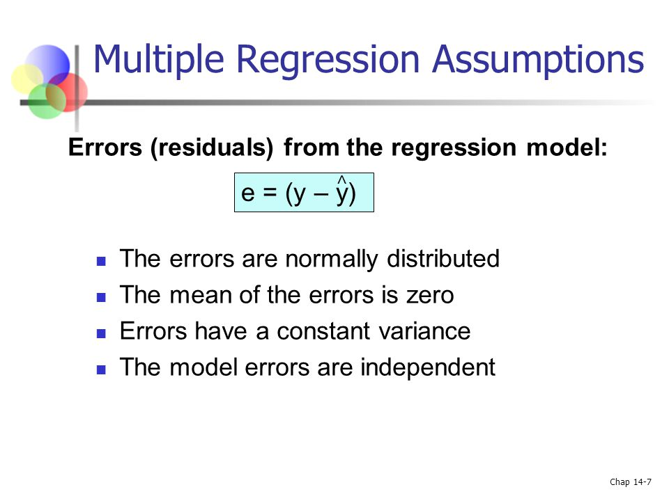 Multiple Regression Assumptions