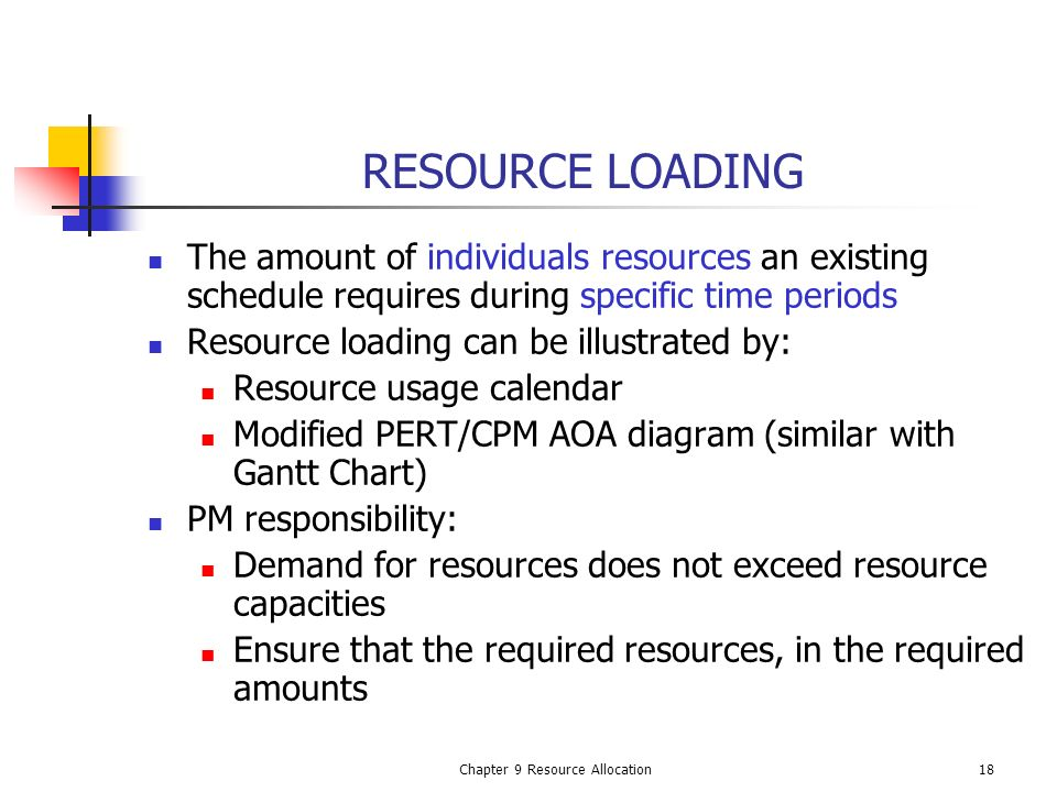 Chapter 9 Resource Allocation