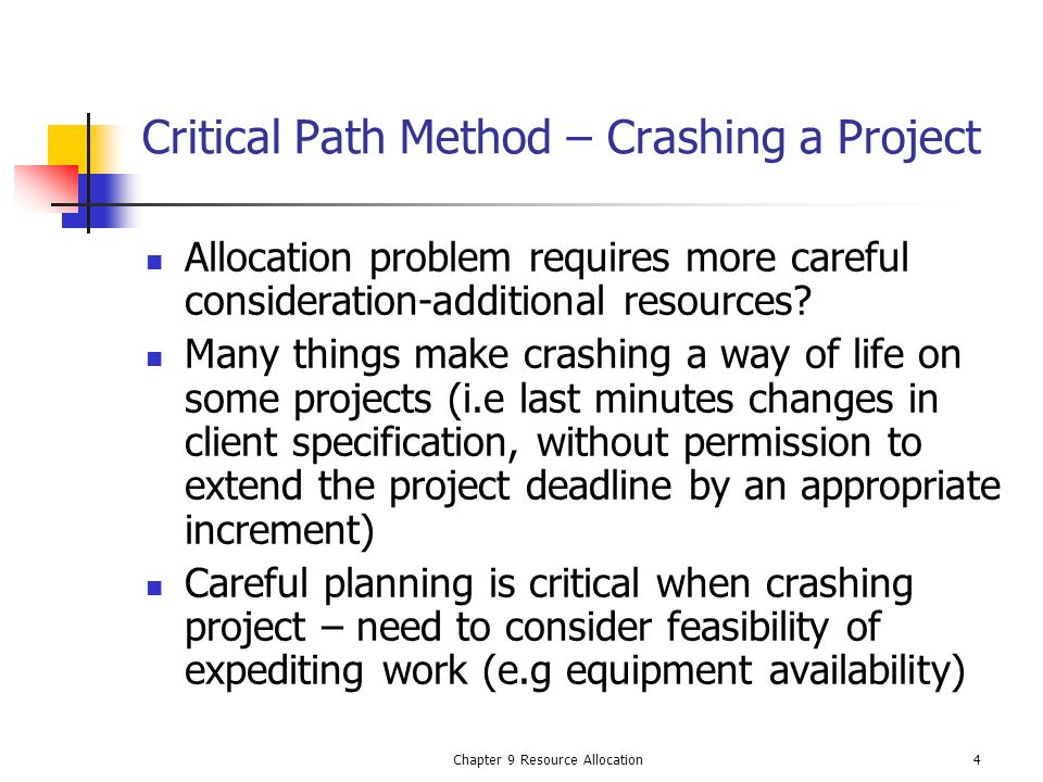 Critical Path Method – Crashing a Project