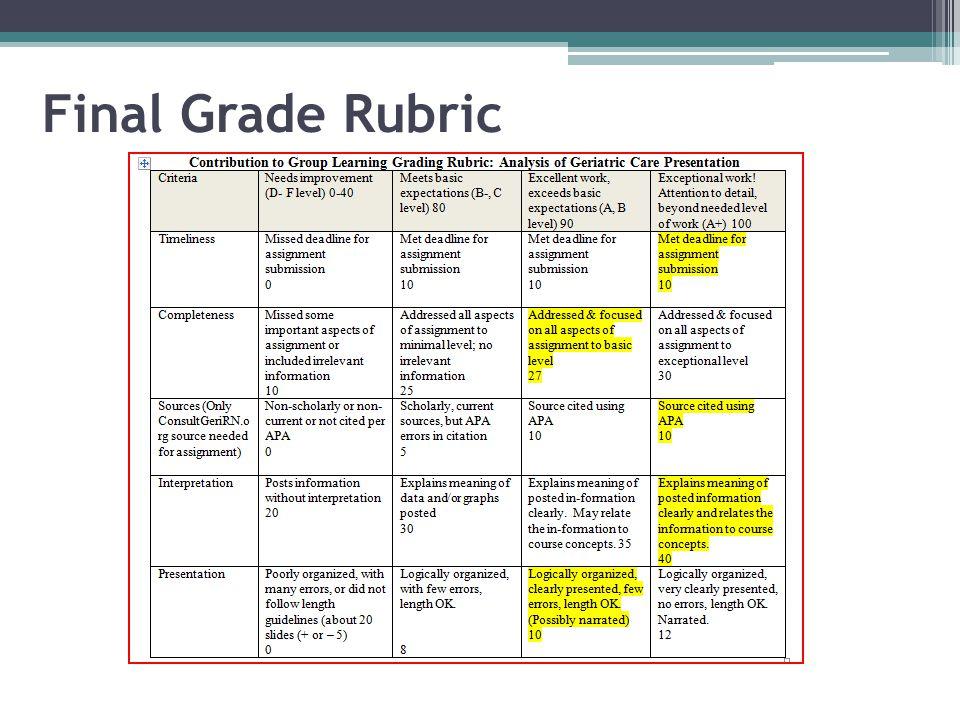 Final Grade Rubric