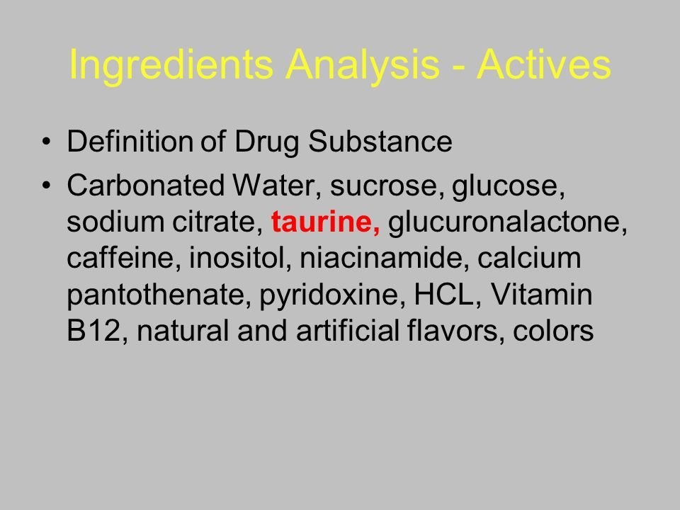 Ingredients Analysis - Actives