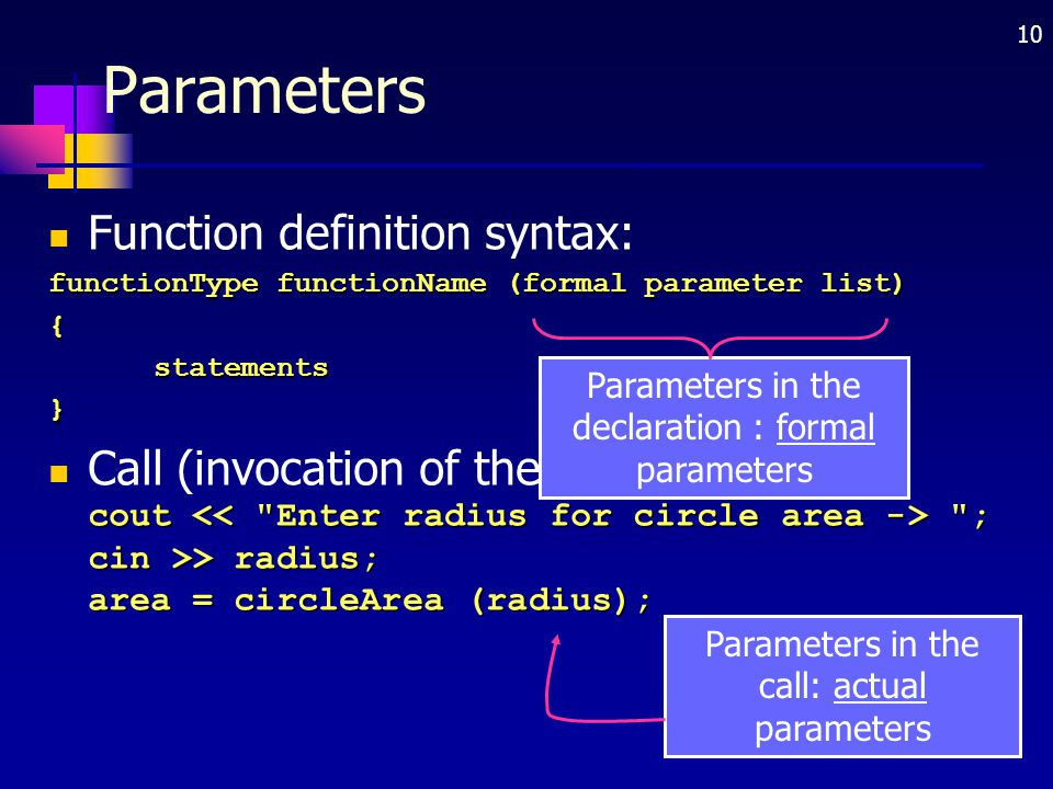 Parameters Function definition syntax: