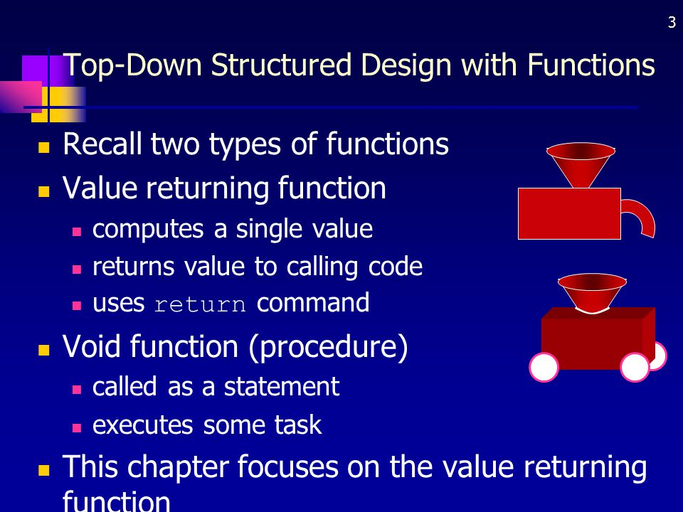 Top-Down Structured Design with Functions