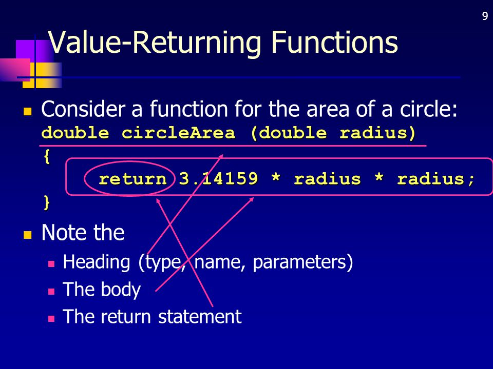 Value-Returning Functions