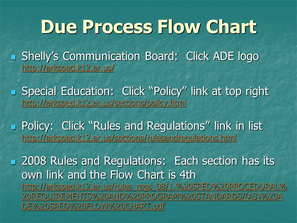 Due Process Flow Chart Shelly's Communication Board: Click ADE logo http://arksped.k12.ar.us/