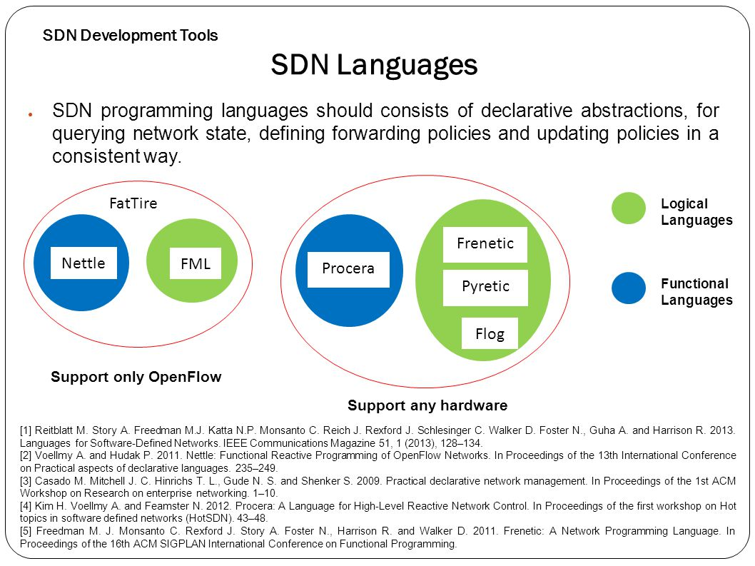 SDN Development Tools SDN Languages.