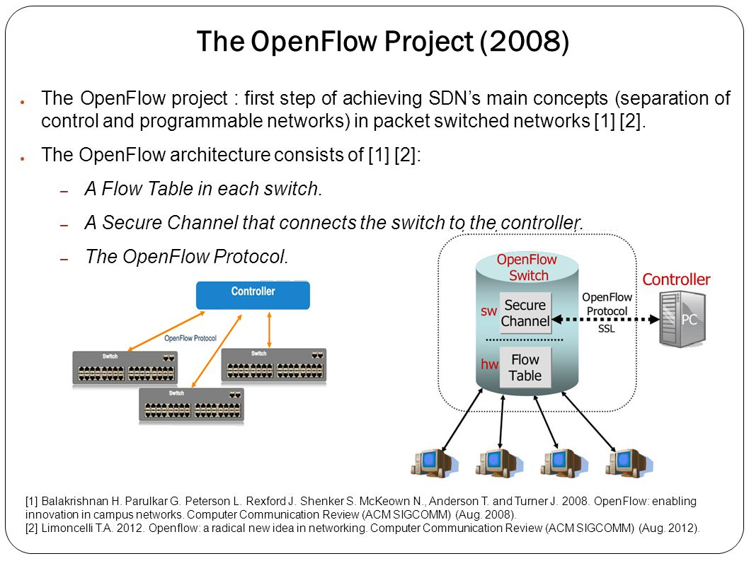 The OpenFlow Project (2008)