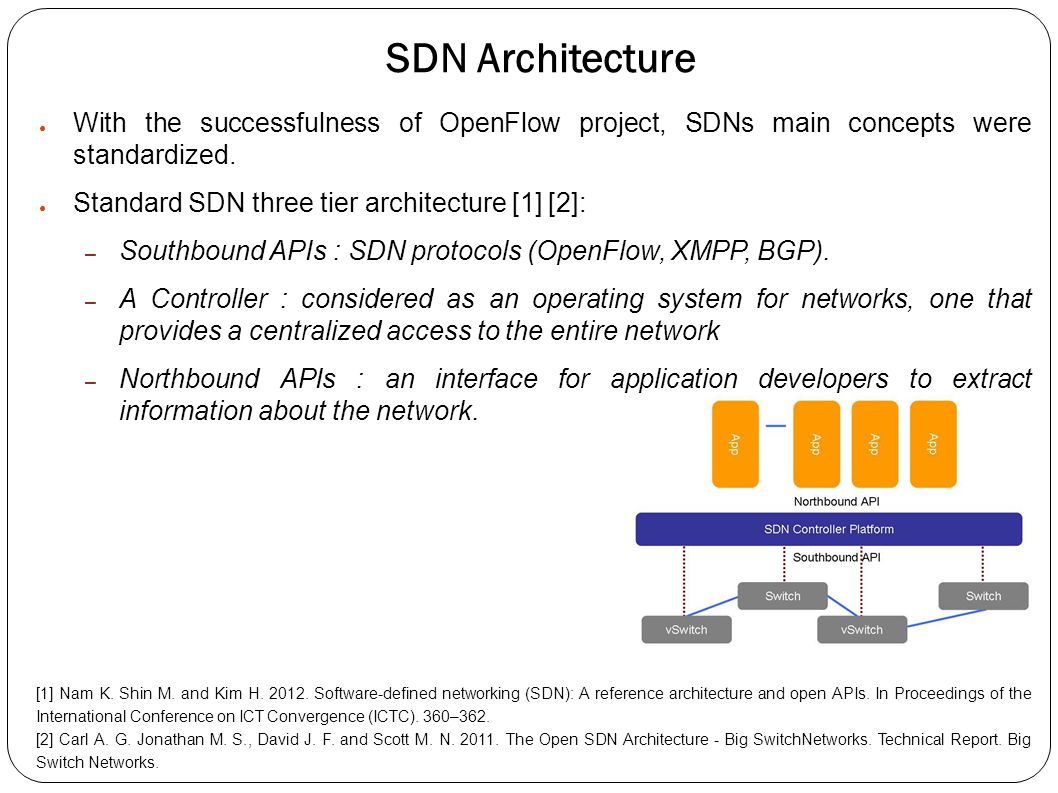SDN Architecture With the successfulness of OpenFlow project, SDNs main concepts were standardized.
