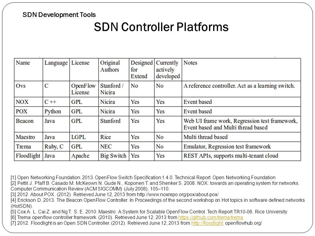 SDN Controller Platforms