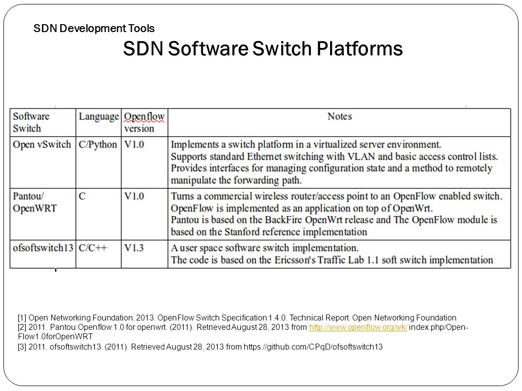 SDN Software Switch Platforms