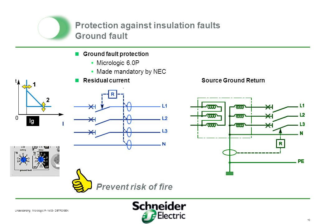 Protection against insulation faults Ground fault
