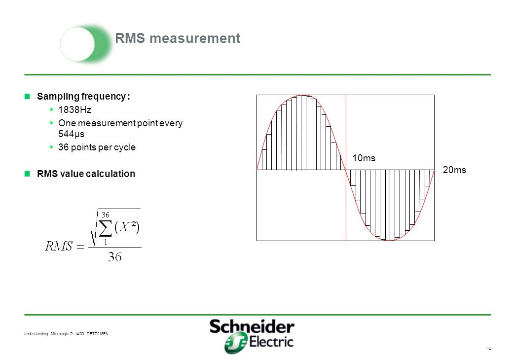 RMS measurement Sampling frequency : 1838Hz