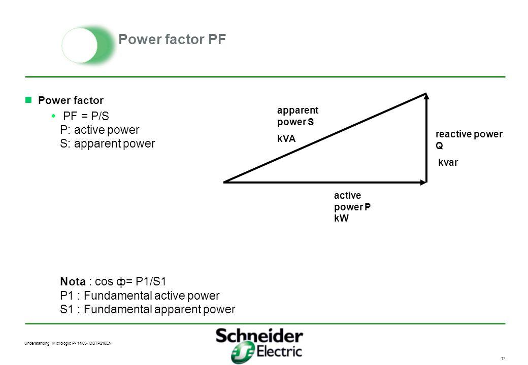 Power factor PF Power factor.