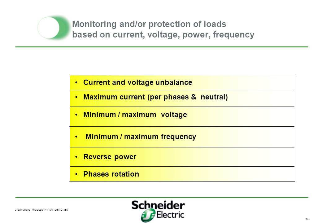 Monitoring and/or protection of loads based on current, voltage, power, frequency
