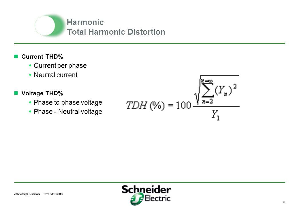 Harmonic Total Harmonic Distortion