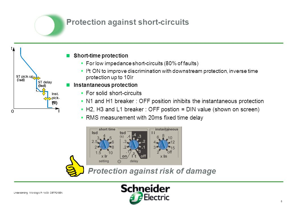 Protection against short-circuits
