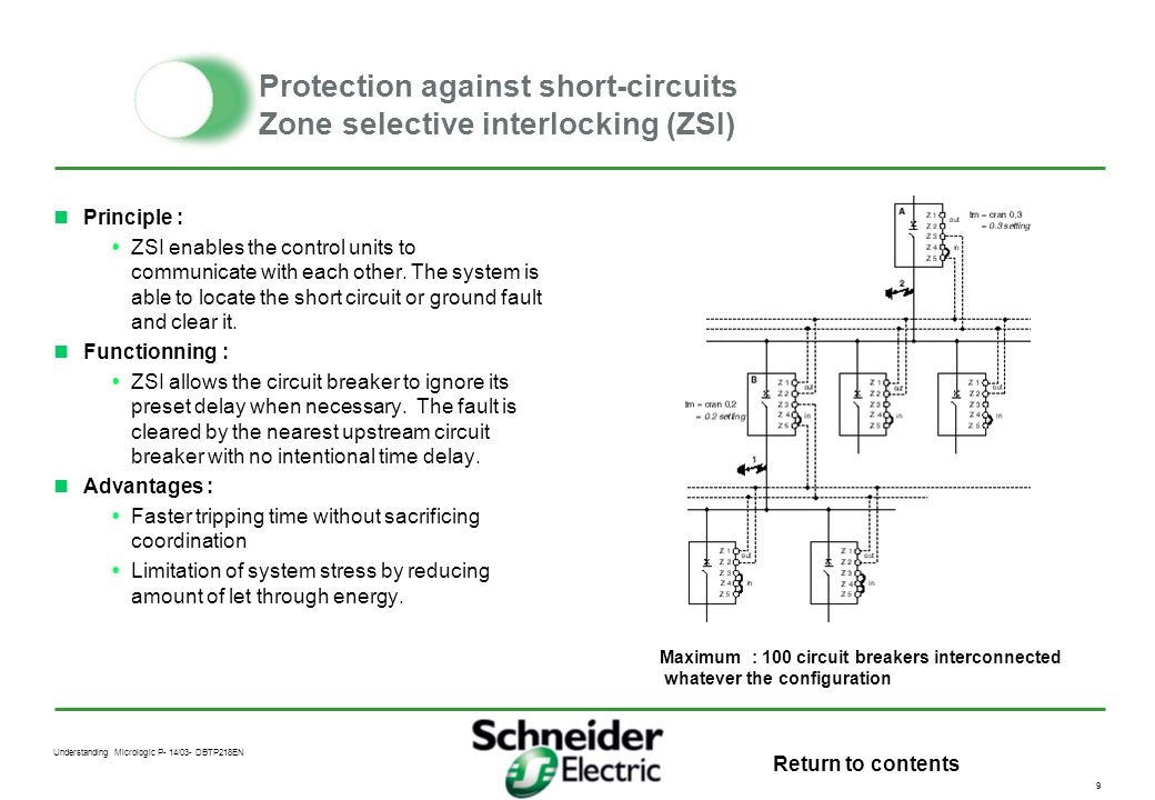 Protection against short-circuits Zone selective interlocking (ZSI)