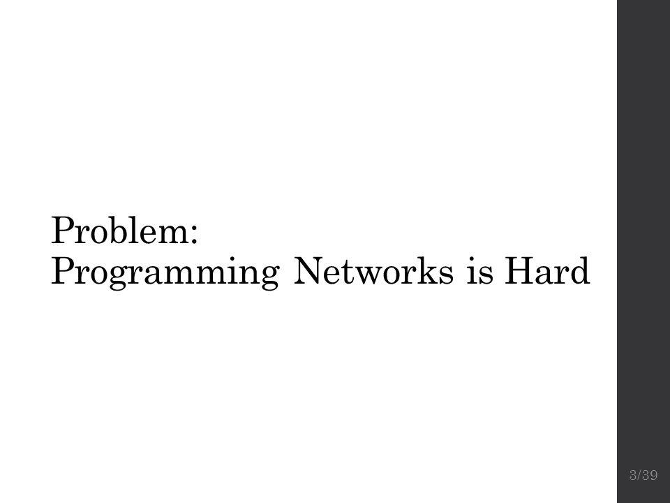 Problem: Programming Networks is Hard