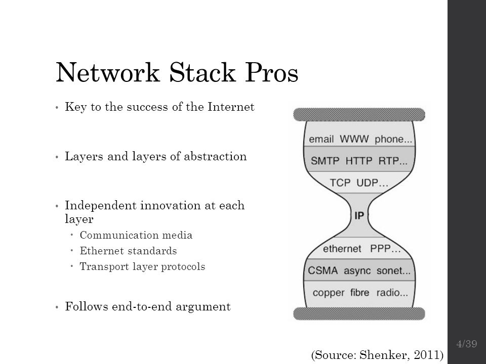 Network Stack Pros Key to the success of the Internet