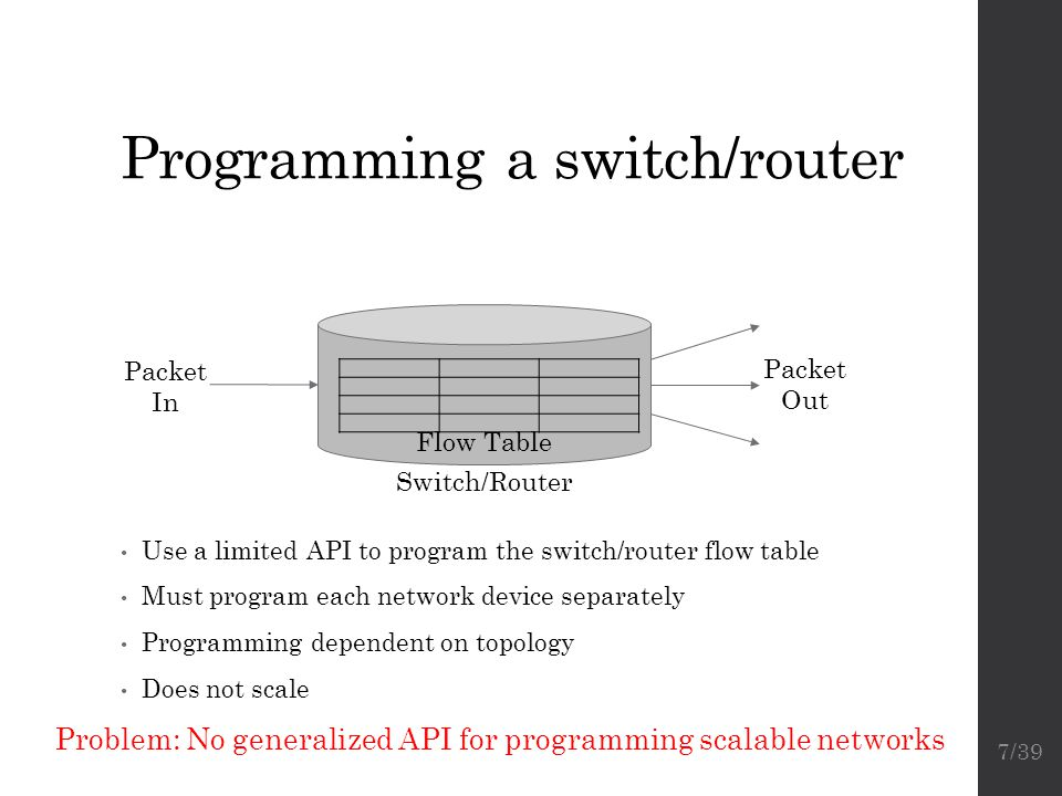 Programming a switch/router
