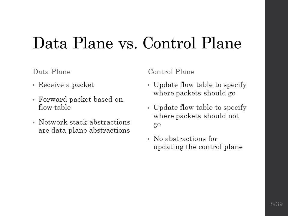 Data Plane vs. Control Plane