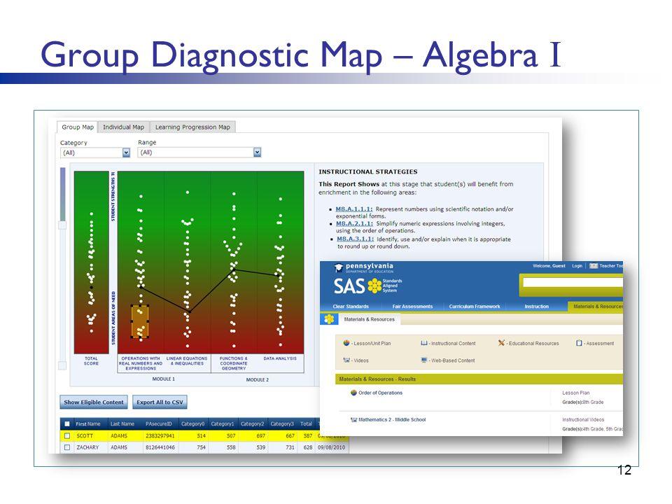 Group Diagnostic Map – Algebra I