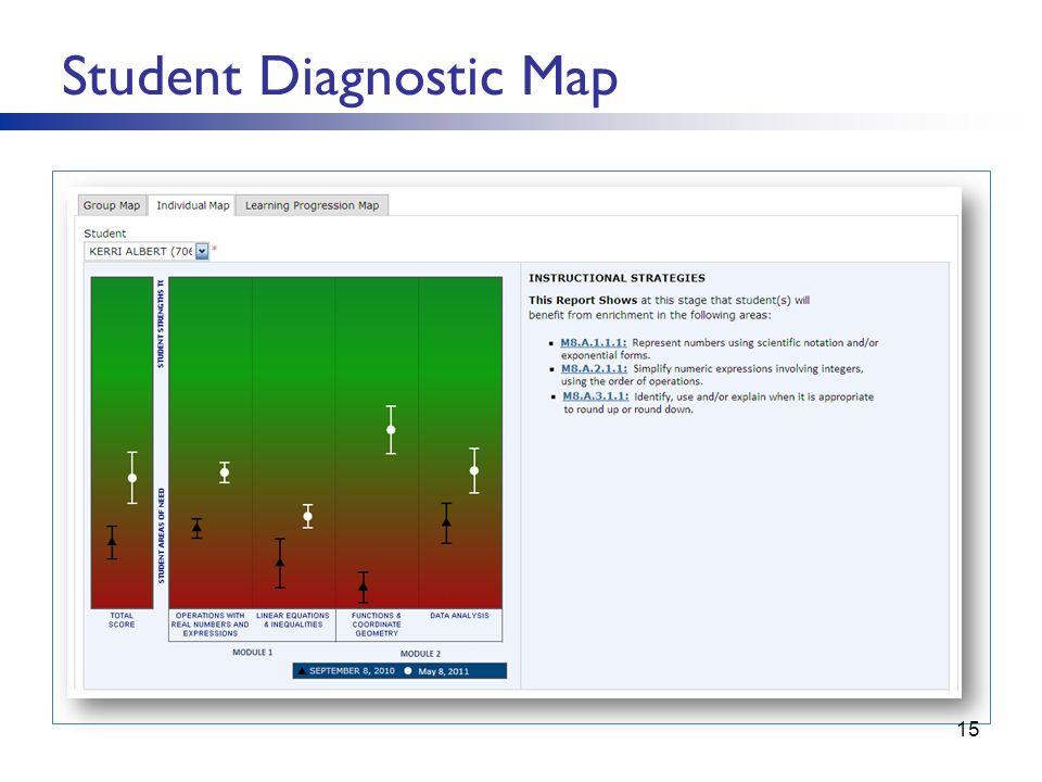 Student Diagnostic Map