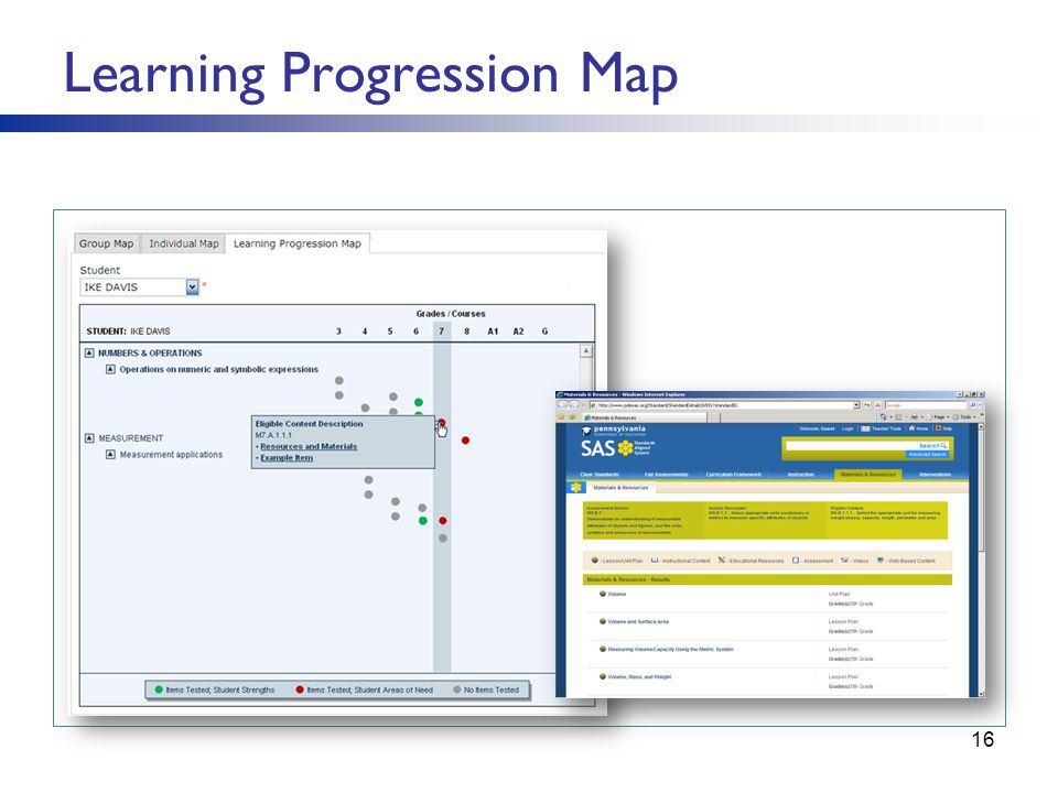 Learning Progression Map