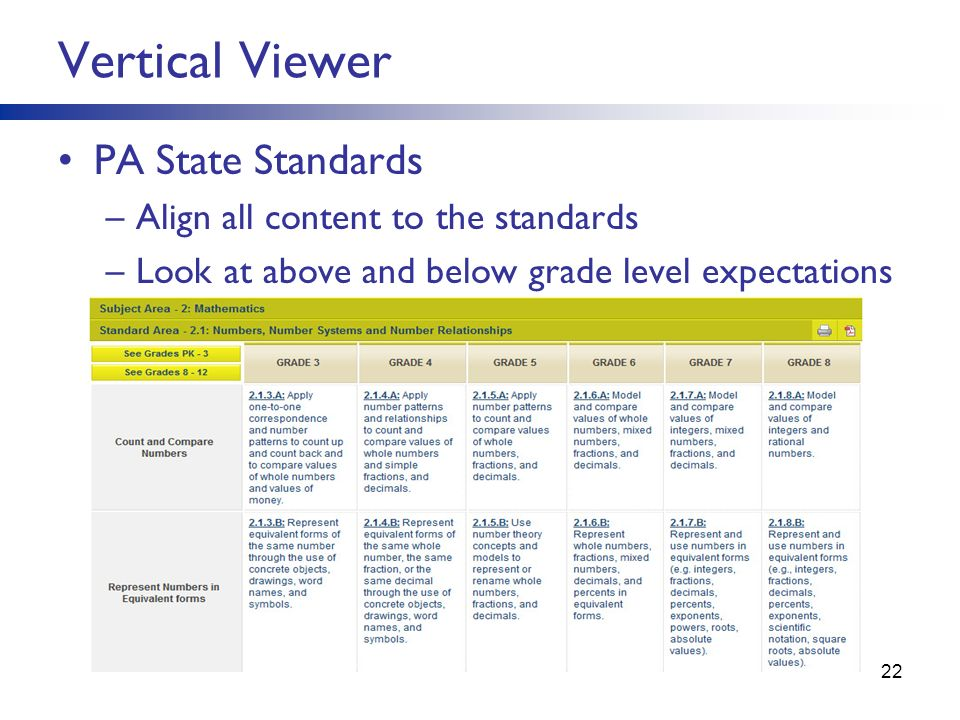 Vertical Viewer PA State Standards Align all content to the standards