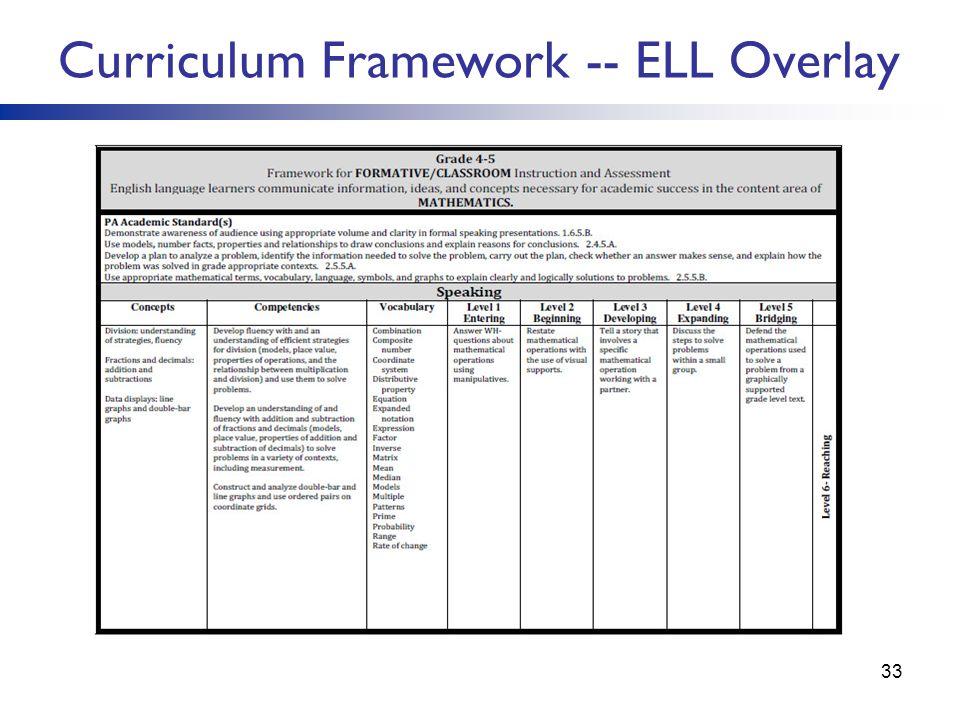 Curriculum Framework -- ELL Overlay