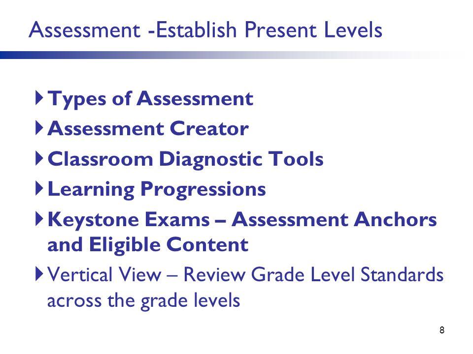 Assessment -Establish Present Levels