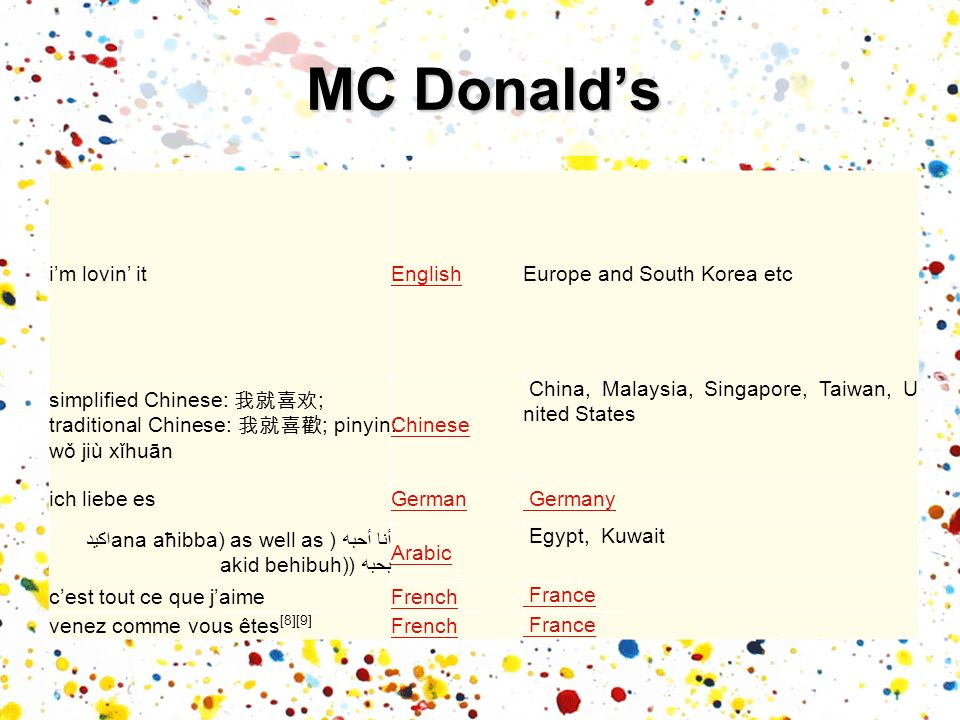 MC Donald's i'm lovin' it English Europe and South Korea etc