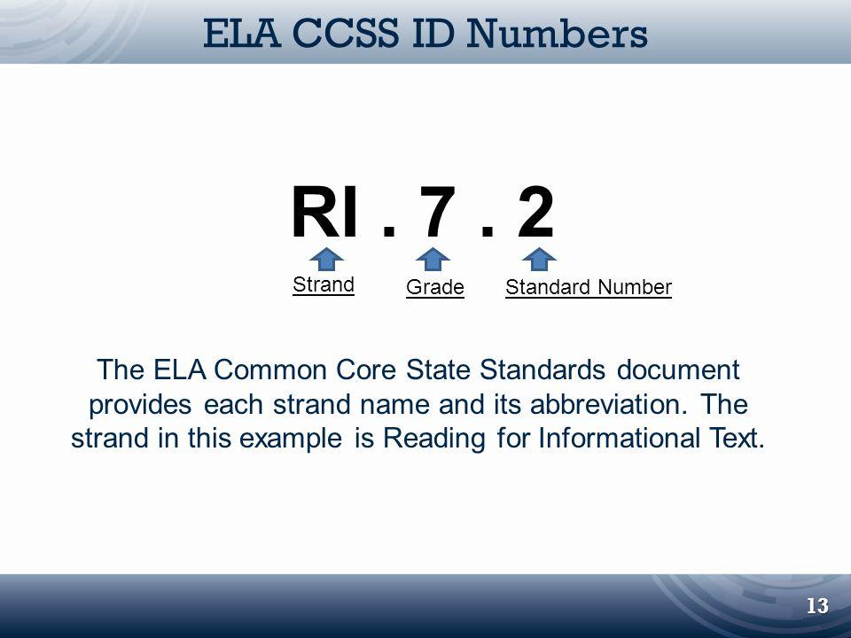 ELA CCSS ID Numbers RI . 7 . 2. Strand. Grade. Standard Number.