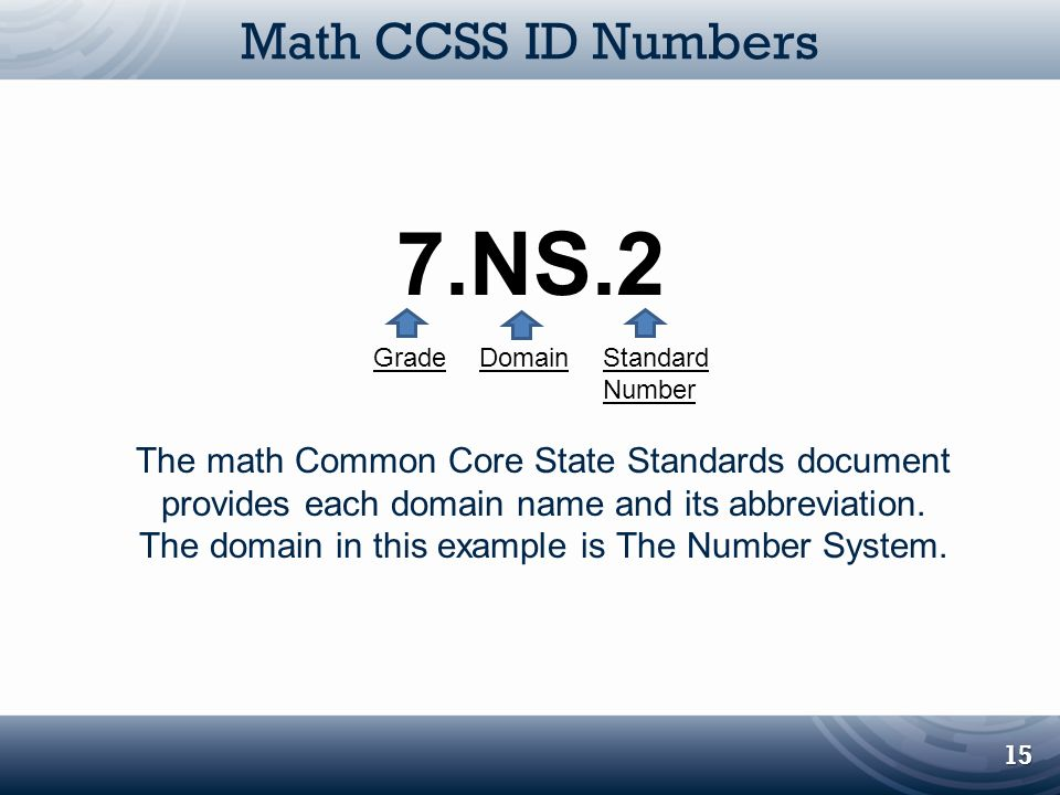 Math CCSS ID Numbers 7.NS.2. Grade. Domain. Standard. Number.