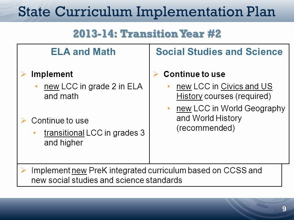 State Curriculum Implementation Plan