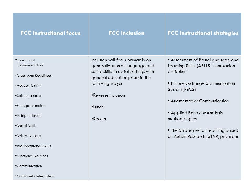 FCC Instructional focus FCC Instructional strategies