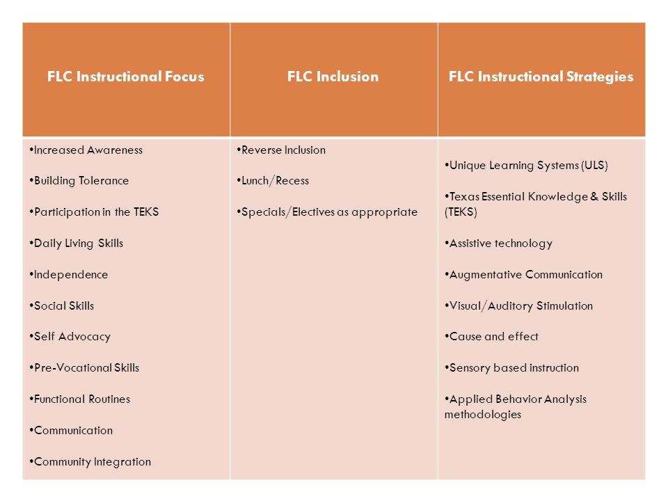FLC Instructional Focus FLC Instructional Strategies