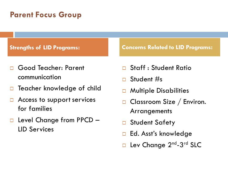 Parent Focus Group Good Teacher: Parent communication