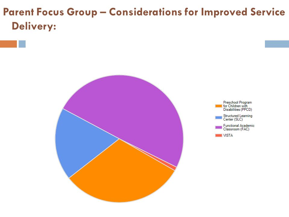 Parent Focus Group – Considerations for Improved Service Delivery: