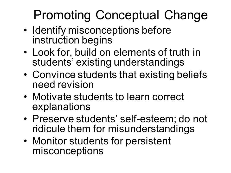 Promoting Conceptual Change