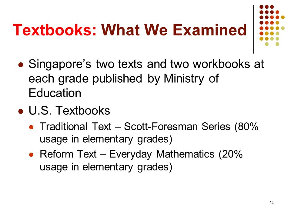 Textbooks: What We Examined