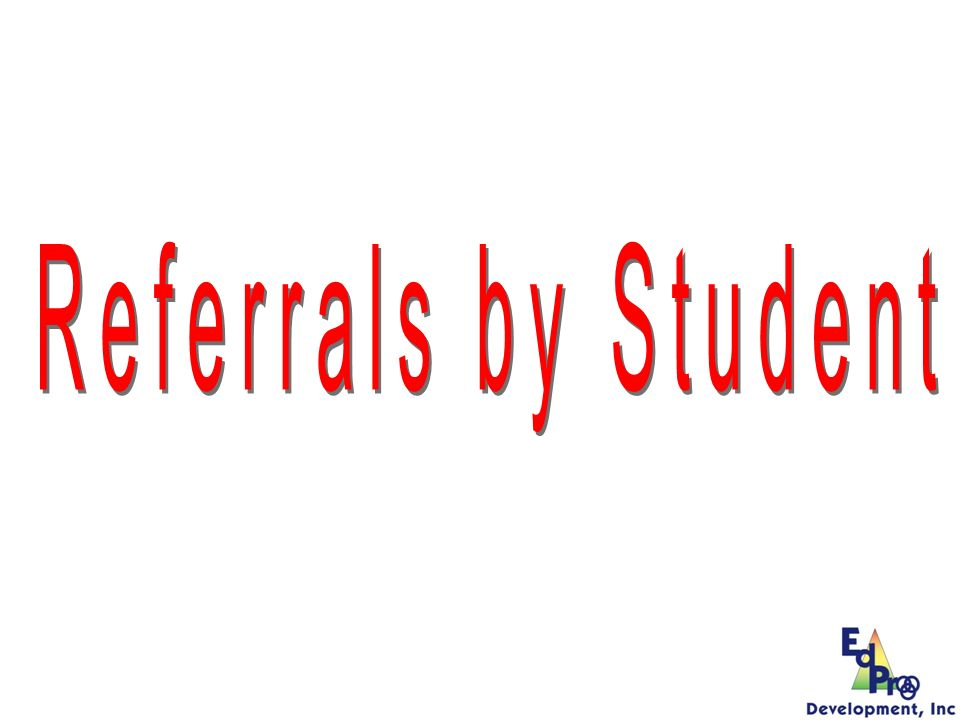 Referrals by Student Referrals by student
