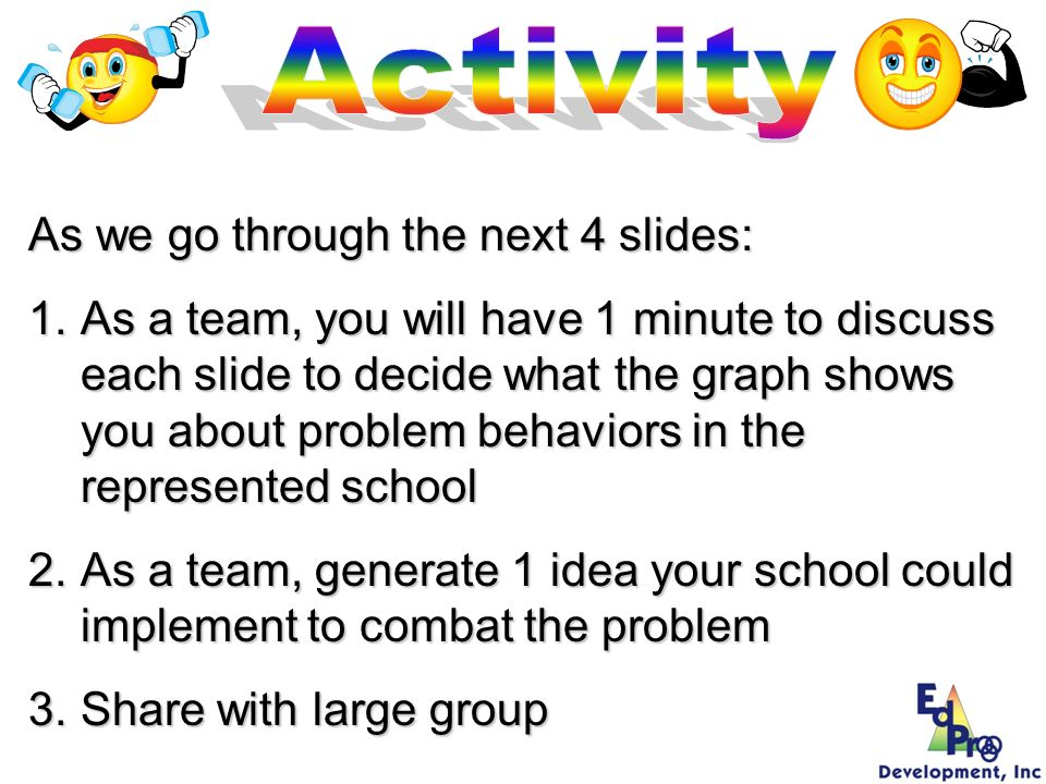 Activity As we go through the next 4 slides: