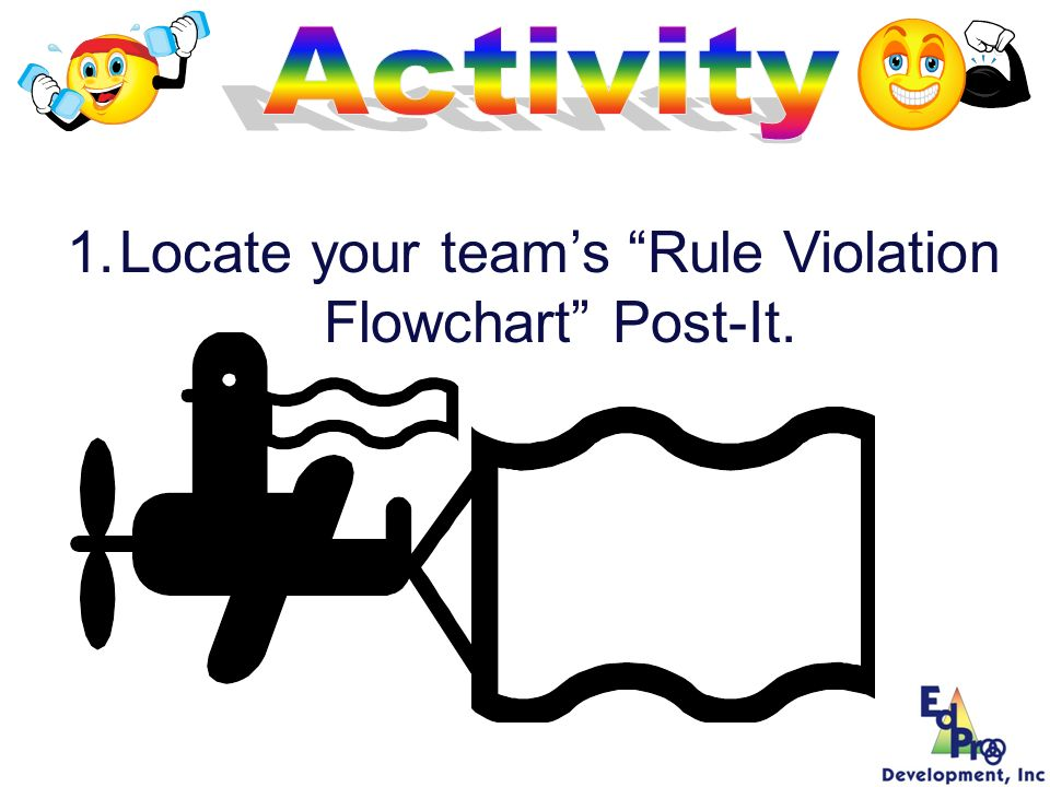 Locate your team's Rule Violation Flowchart Post-It.