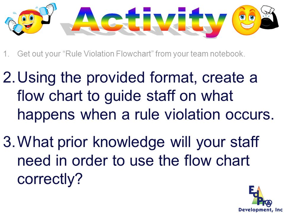 Activity Get out your Rule Violation Flowchart from your team notebook.