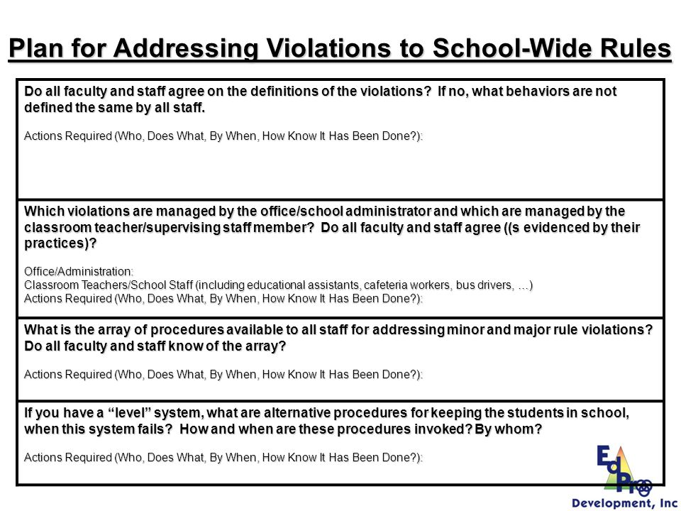 Plan for Addressing Violations to School-Wide Rules
