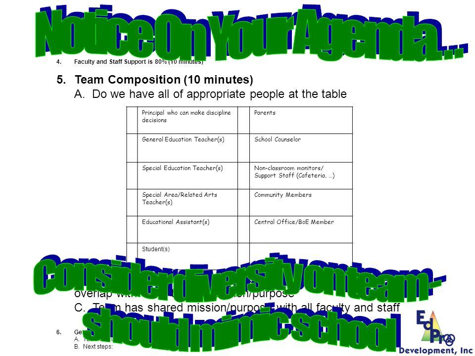 Consider diversity on team -