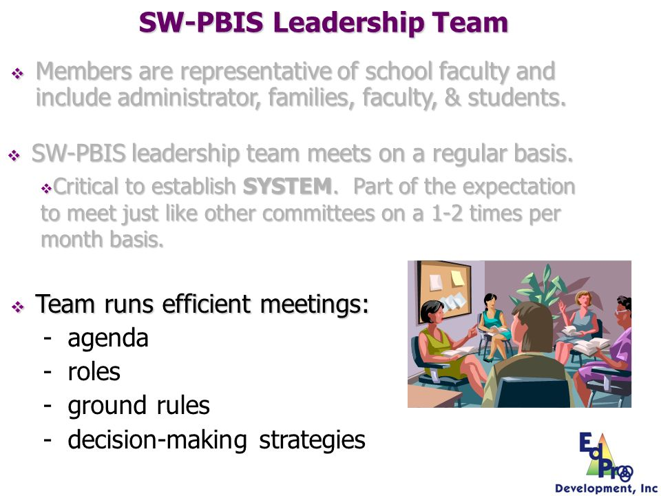 SW-PBIS Leadership Team